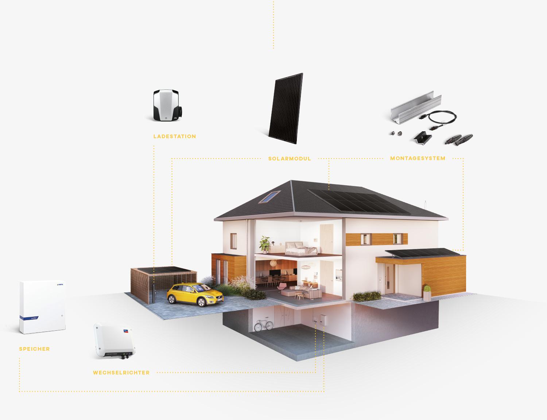 Produkte_Visu_Haus_1500x1152