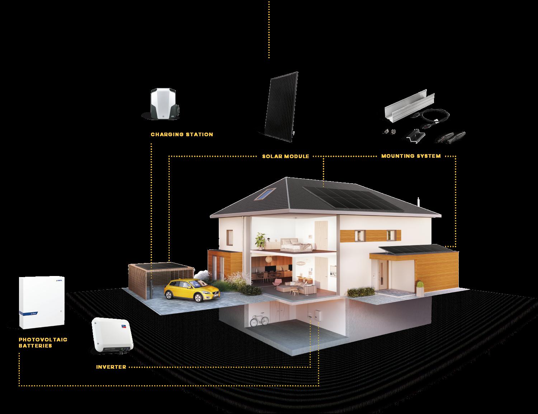 Heckert_Solar_Produkte_Haus_1500x1152px_ENG