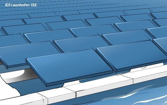 Eine Systemvariante für Floating PV